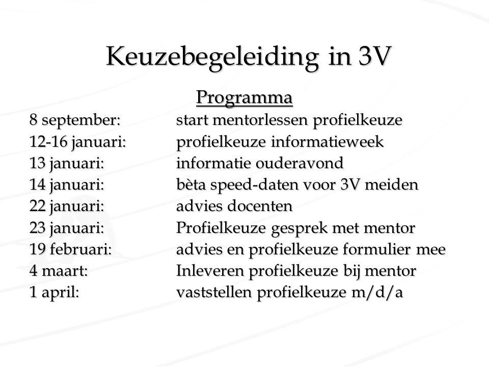 Keuzebegeleiding in 3V Programma 8 september:start mentorlessen profielkeuze 12-16 januari:profielkeuze informatieweek 13 januari:informatie ouderavon