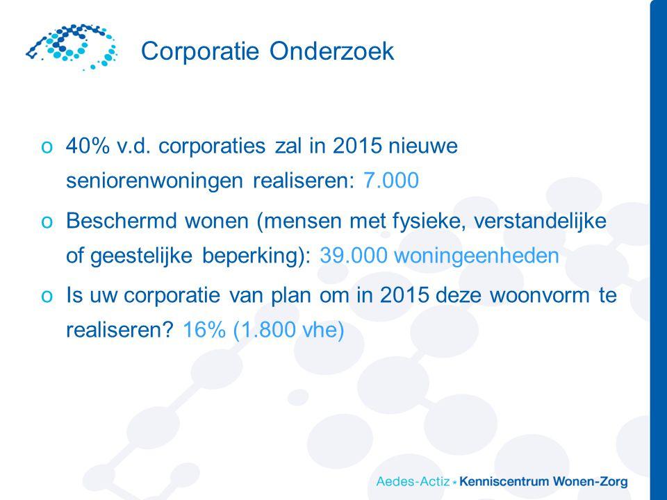 Corporatie Onderzoek o40% v.d. corporaties zal in 2015 nieuwe seniorenwoningen realiseren: 7.000 oBeschermd wonen (mensen met fysieke, verstandelijke