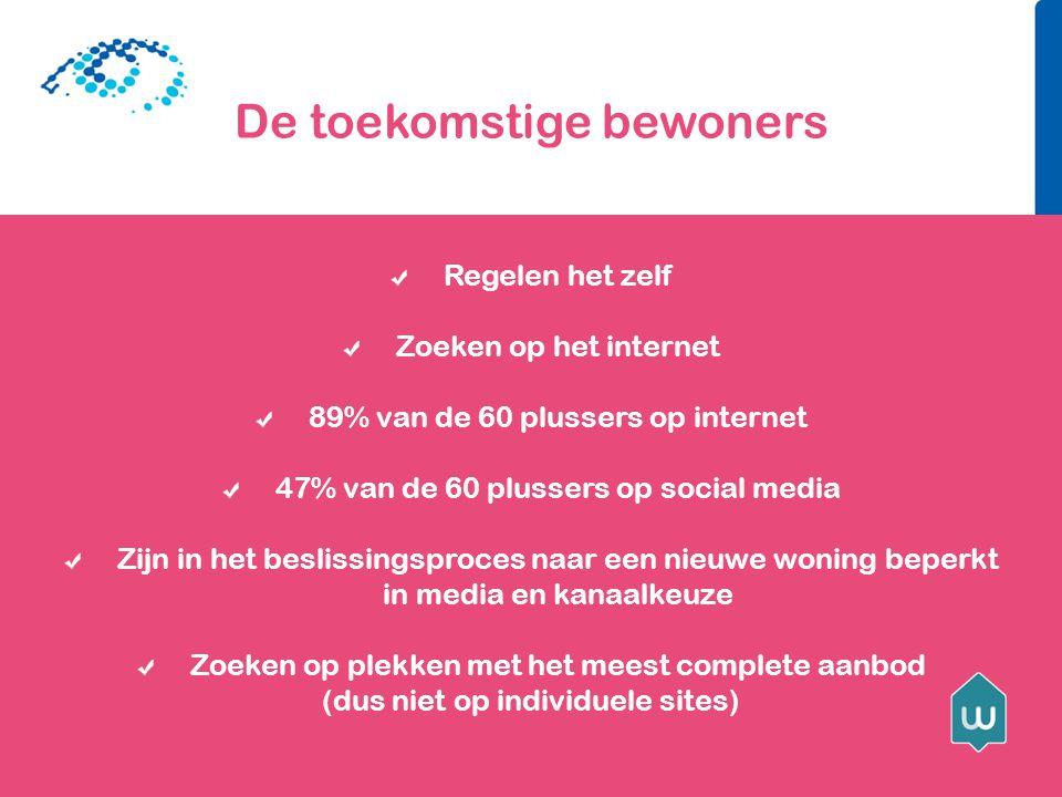 De toekomstige bewoners Regelen het zelf Zoeken op het internet 89% van de 60 plussers op internet 47% van de 60 plussers op social media Zijn in het