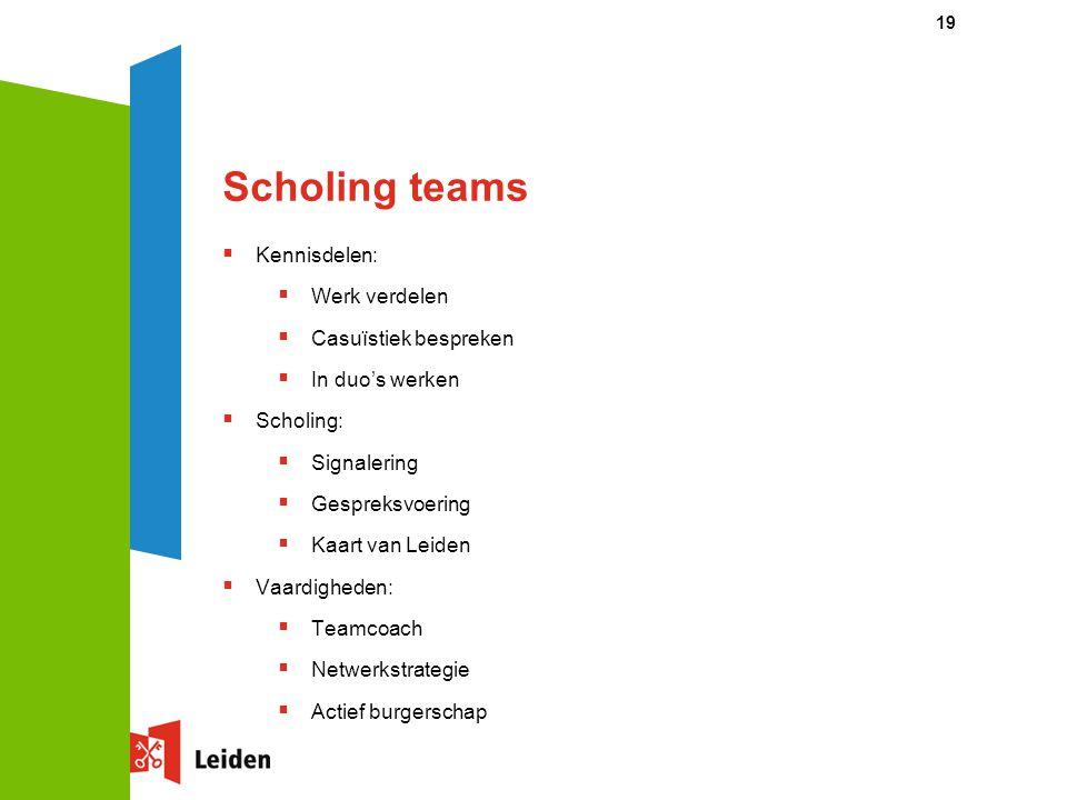Scholing teams  Kennisdelen:  Werk verdelen  Casuïstiek bespreken  In duo's werken  Scholing:  Signalering  Gespreksvoering  Kaart van Leiden