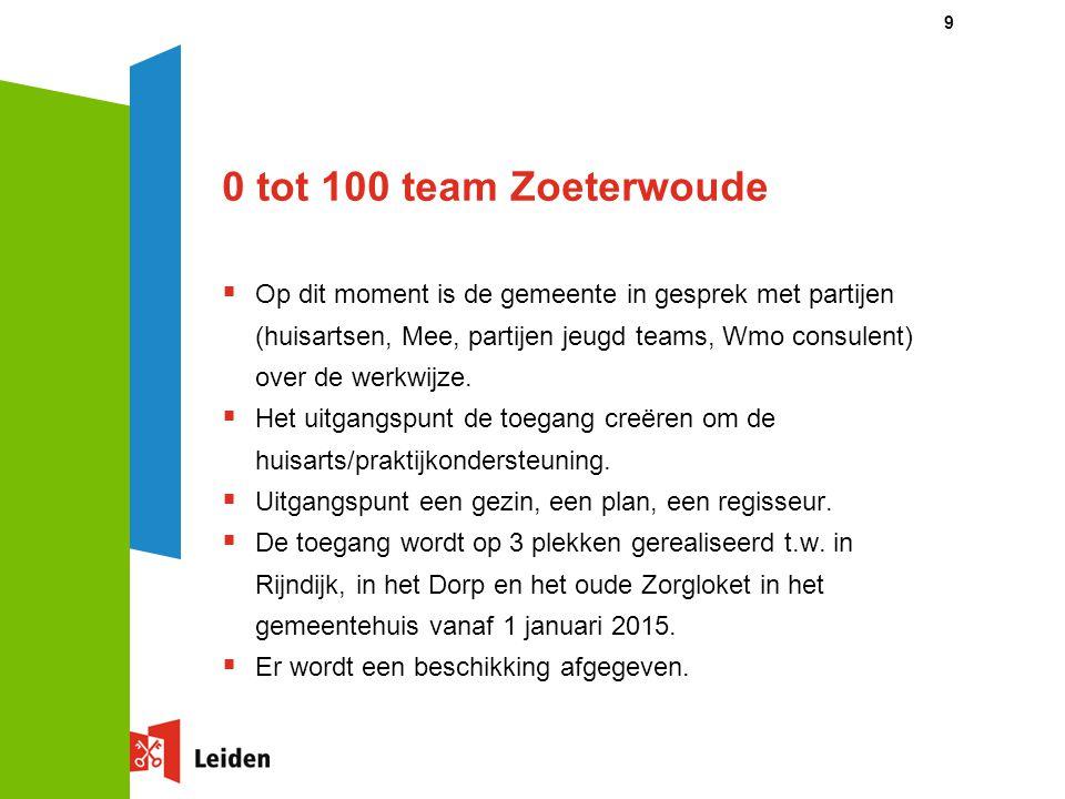 0 tot 100 team Zoeterwoude  Op dit moment is de gemeente in gesprek met partijen (huisartsen, Mee, partijen jeugd teams, Wmo consulent) over de werkw