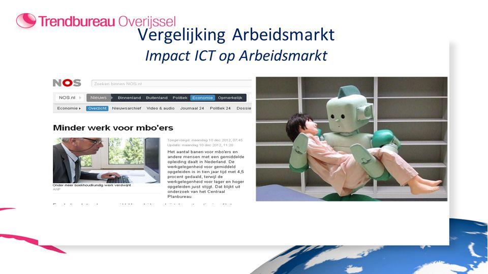 Vergelijking Arbeidsmarkt Impact ICT op Arbeidsmarkt