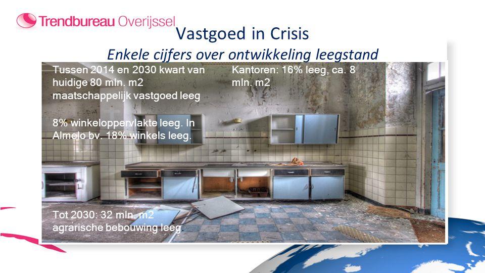 Tussen 2014 en 2030 kwart van huidige 80 mln. m2 maatschappelijk vastgoed leeg Vastgoed in Crisis Enkele cijfers over ontwikkeling leegstand Kantoren: