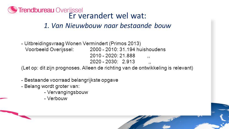 Er verandert wel wat: 1. Van Nieuwbouw naar bestaande bouw - Uitbreidingsvraag Wonen Vermindert (Primos 2013) Voorbeeld Overijssel: 2000 – 2010: 31.19