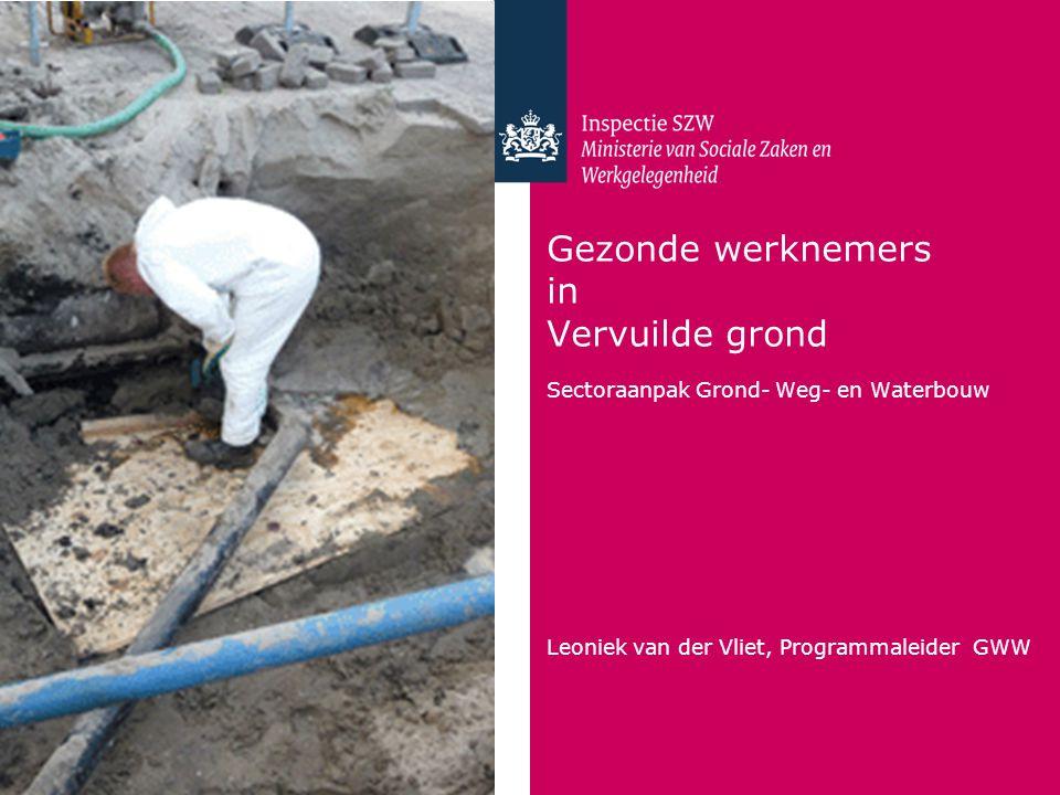 Mijn presentatie Sectoraanpak GWW (5 sheets) Voorbeelden uit de (Internet-)praktijk (4 sheets) Milieu en Arbo (4 sheets) Wat ik u op het hart wil drukken Vragen