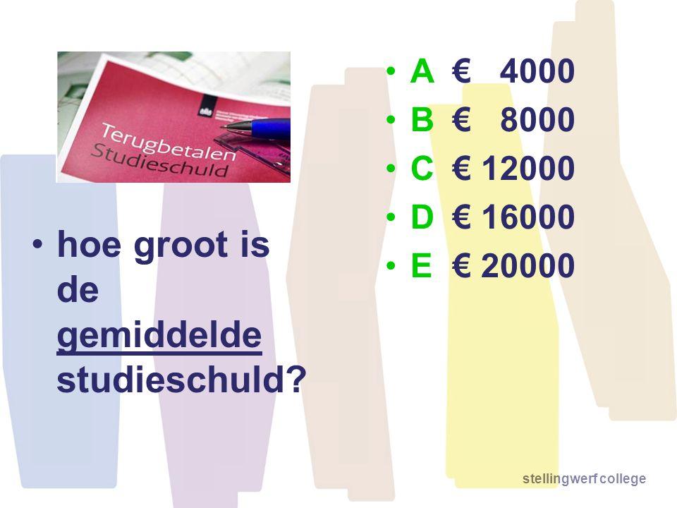 stellingwerf college hoe groot is de gemiddelde studieschuld? A€ 4000 B€ 8000 C€ 12000 D€ 16000 E€ 20000