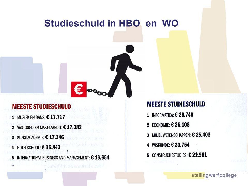 stellingwerf college Studieschuld in HBO en WO