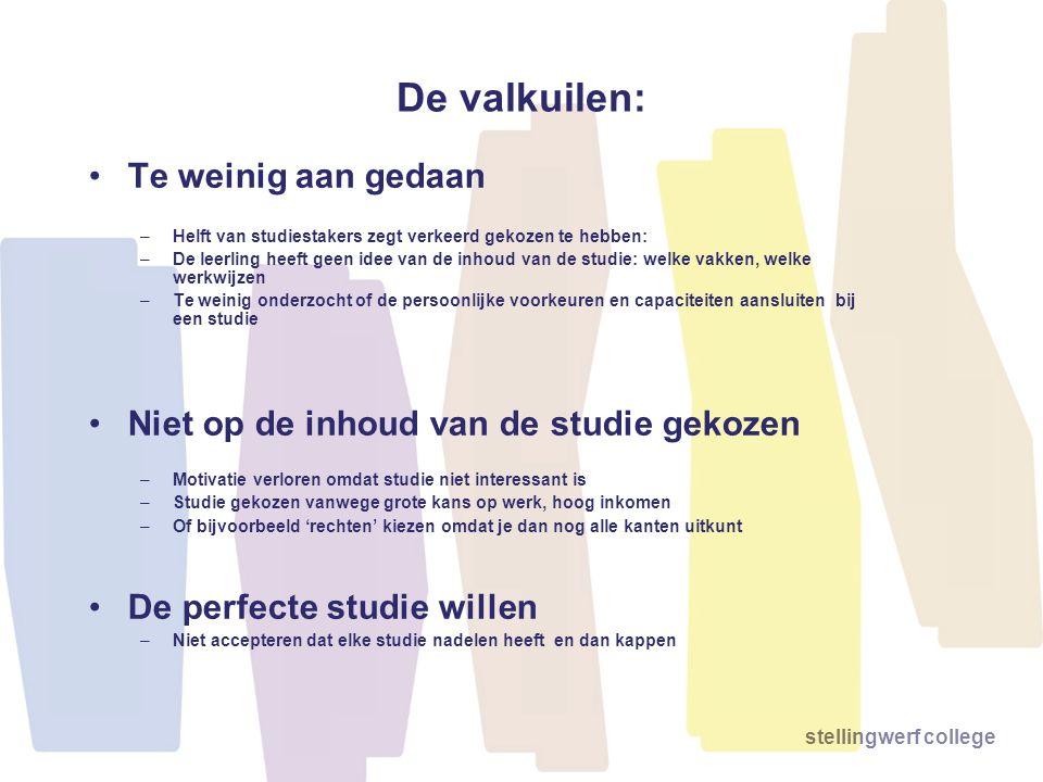 stellingwerf college Géén centrale aanmelding voor: –Militaire opleidingen en politieacademie –Particulaire opleidingen als: HBO-Nederland (managementopl.