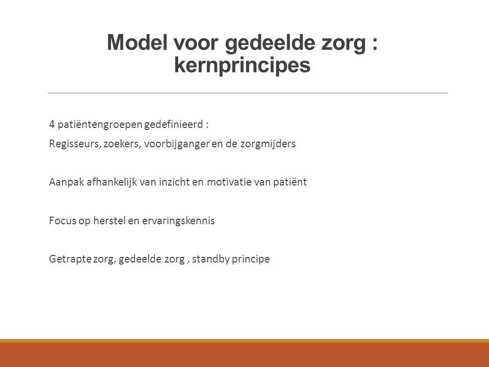 Model voor gedeelde zorg : kernprincipes 4 patiëntengroepen gedefinieerd : Regisseurs, zoekers, voorbijganger en de zorgmijders Aanpak afhankelijk van