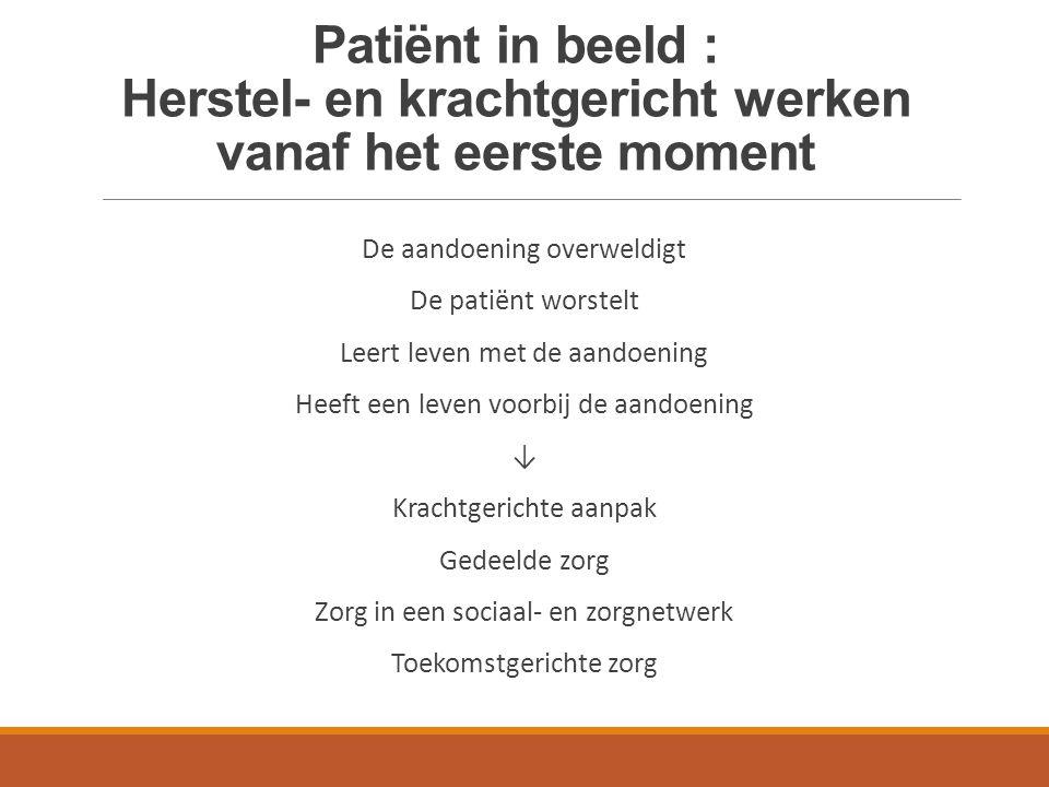 Patiënt in beeld : Herstel- en krachtgericht werken vanaf het eerste moment De aandoening overweldigt De patiënt worstelt Leert leven met de aandoenin