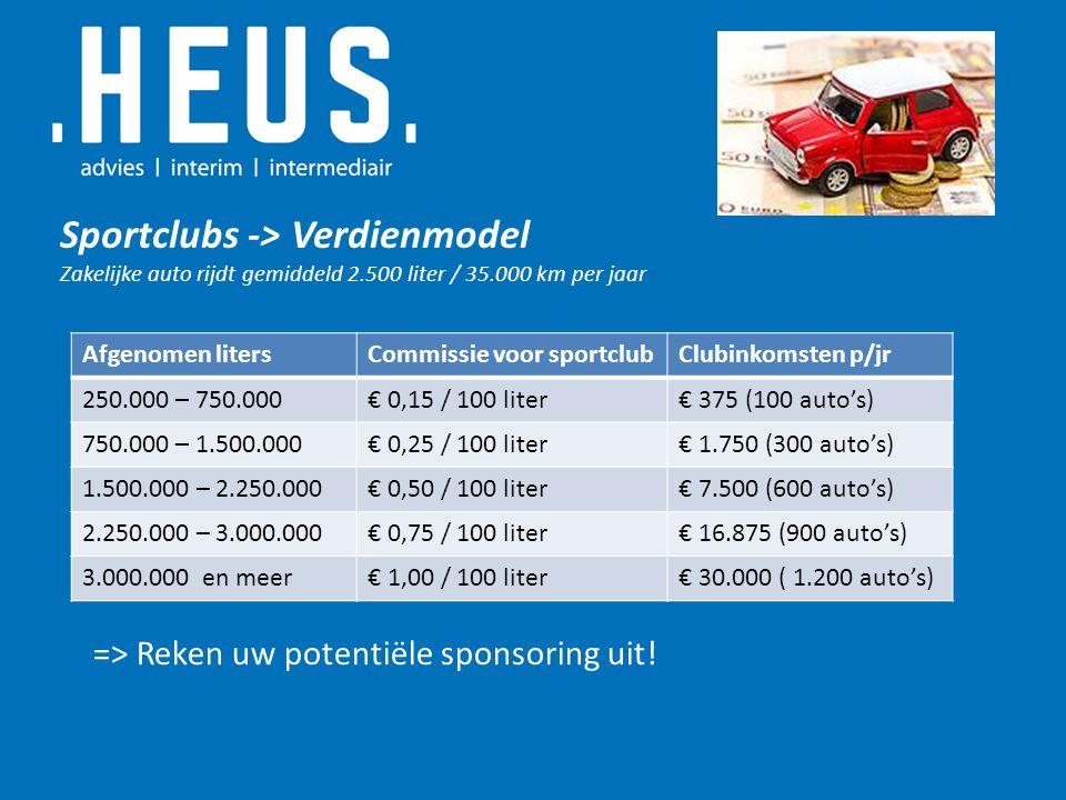 Sportclubs -> Verdienmodel Zakelijke auto rijdt gemiddeld 2.500 liter / 35.000 km per jaar Afgenomen litersCommissie voor sportclubClubinkomsten p/jr 250.000 – 750.000€ 0,15 / 100 liter€ 375 (100 auto's) 750.000 – 1.500.000€ 0,25 / 100 liter€ 1.750 (300 auto's) 1.500.000 – 2.250.000€ 0,50 / 100 liter€ 7.500 (600 auto's) 2.250.000 – 3.000.000€ 0,75 / 100 liter€ 16.875 (900 auto's) 3.000.000 en meer€ 1,00 / 100 liter€ 30.000 ( 1.200 auto's) => Reken uw potentiële sponsoring uit!