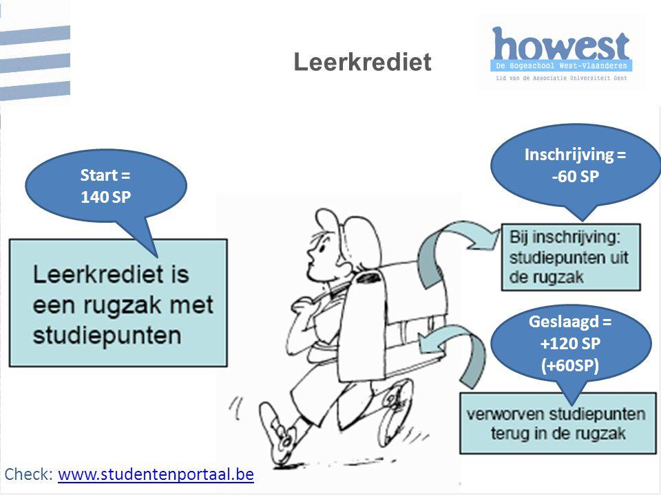 Leerkrediet Infosessie OER 08-09 10 Start = 140 SP Inschrijving = -60 SP Geslaagd = +120 SP (+60SP) Check: www.studentenportaal.bewww.studentenportaal.be