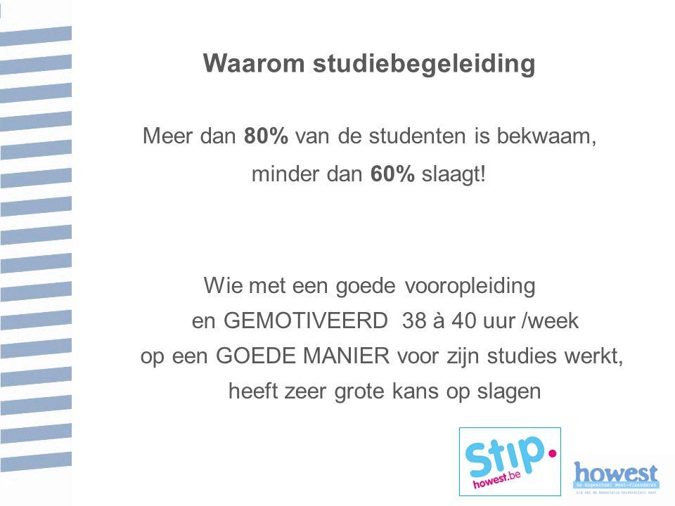 Waarom studiebegeleiding Meer dan 80% van de studenten is bekwaam, minder dan 60% slaagt.