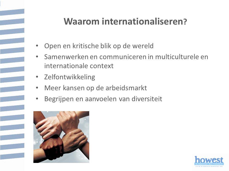 Waarom internationaliseren .