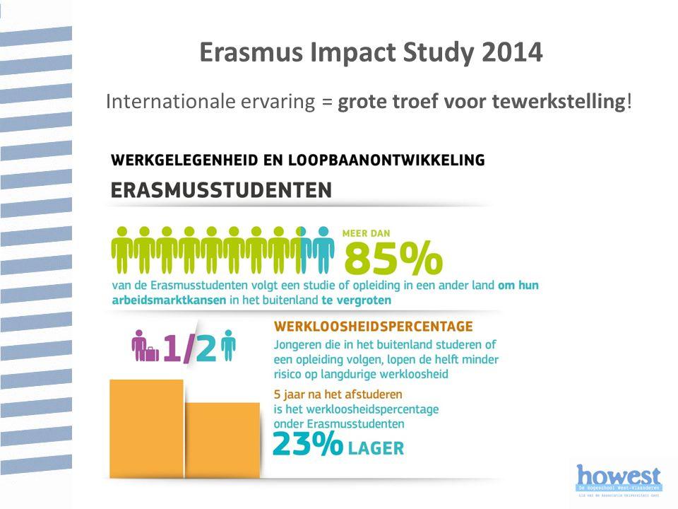 Erasmus Impact Study 2014 Internationale ervaring = grote troef voor tewerkstelling!