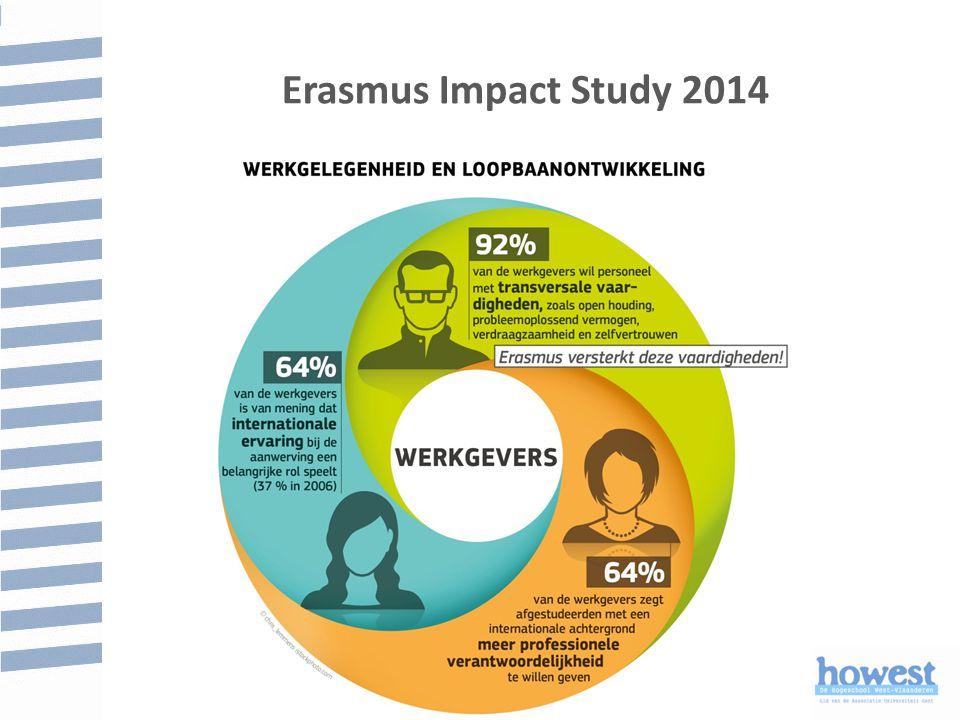 Erasmus Impact Study 2014