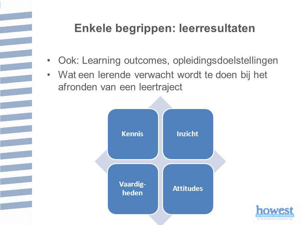 KennisInzicht Vaardig- heden Attitudes Enkele begrippen: leerresultaten Ook: Learning outcomes, opleidingsdoelstellingen Wat een lerende verwacht wordt te doen bij het afronden van een leertraject