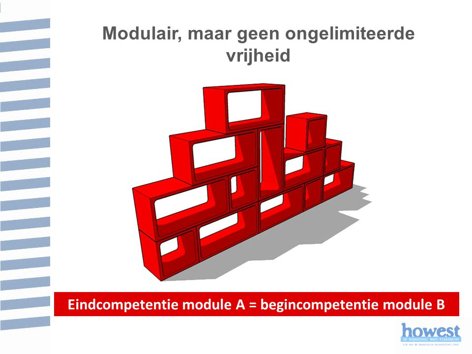 Eindcompetentie module A = begincompetentie module B Modulair, maar geen ongelimiteerde vrijheid