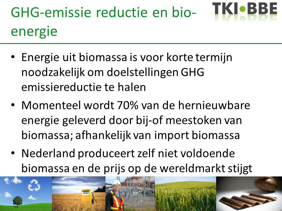 GHG-emissie reductie en bio- energie Energie uit biomassa is voor korte termijn noodzakelijk om doelstellingen GHG emissiereductie te halen Momenteel wordt 70% van de hernieuwbare energie geleverd door bij-of meestoken van biomassa; afhankelijk van import biomassa Nederland produceert zelf niet voldoende biomassa en de prijs op de wereldmarkt stijgt