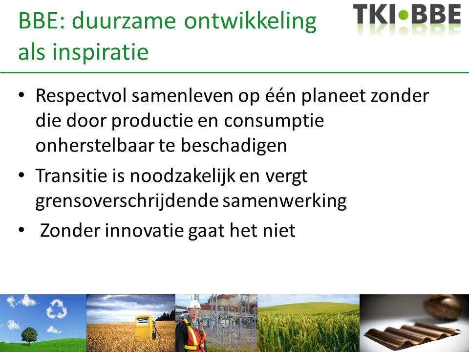 BBE: duurzame ontwikkeling als inspiratie Respectvol samenleven op één planeet zonder die door productie en consumptie onherstelbaar te beschadigen Transitie is noodzakelijk en vergt grensoverschrijdende samenwerking Zonder innovatie gaat het niet