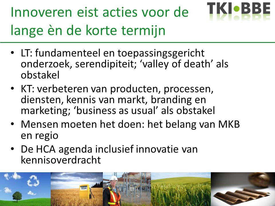Innoveren eist acties voor de lange èn de korte termijn LT: fundamenteel en toepassingsgericht onderzoek, serendipiteit; 'valley of death' als obstakel KT: verbeteren van producten, processen, diensten, kennis van markt, branding en marketing; 'business as usual' als obstakel Mensen moeten het doen: het belang van MKB en regio De HCA agenda inclusief innovatie van kennisoverdracht