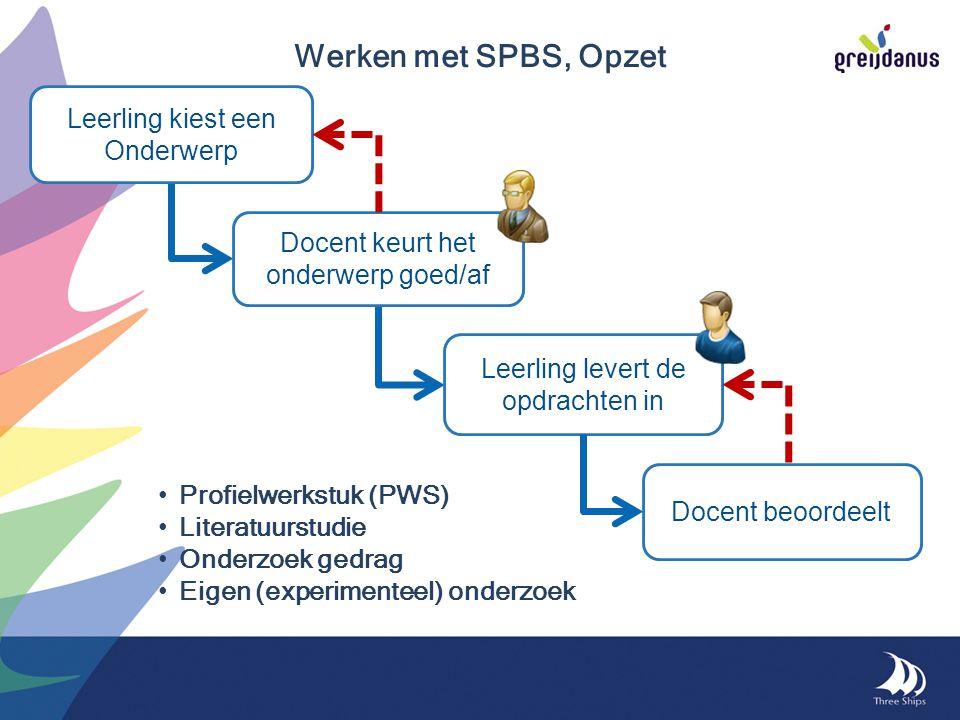 Profielwerkstuk (PWS) Literatuurstudie Onderzoek gedrag Eigen (experimenteel) onderzoek Werken met SPBS, Opzet Leerling kiest een Onderwerp Leerling l