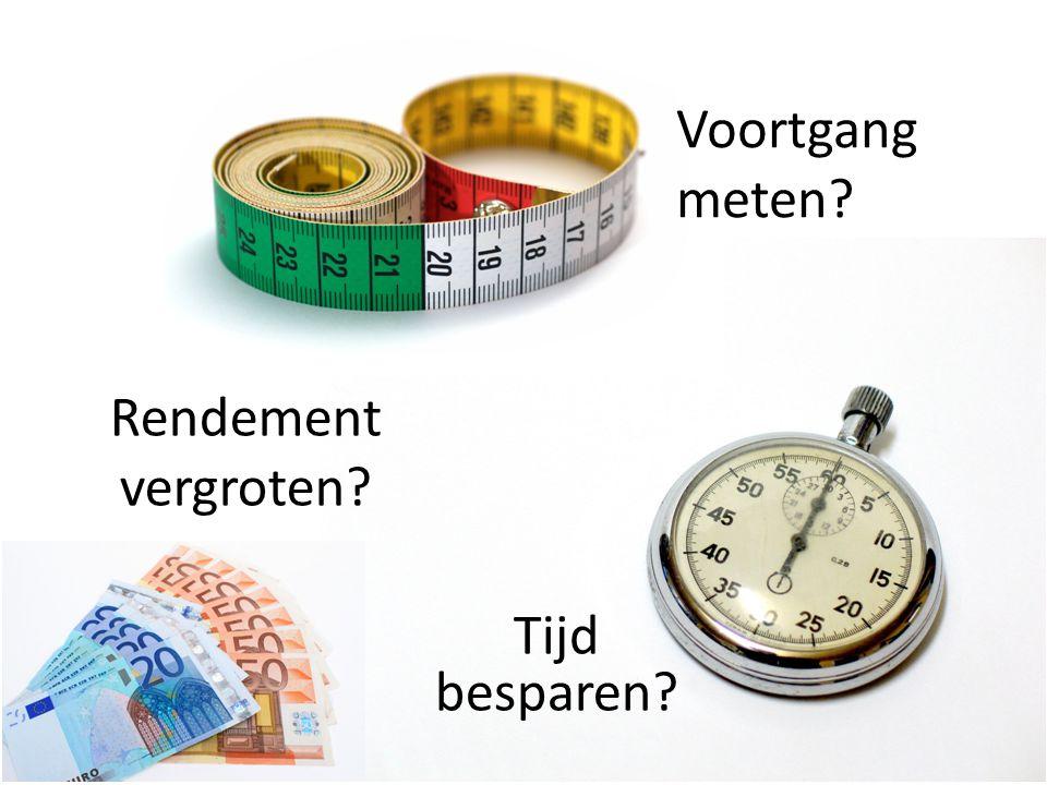 Voortgang meten Rendement vergroten Tijd besparen