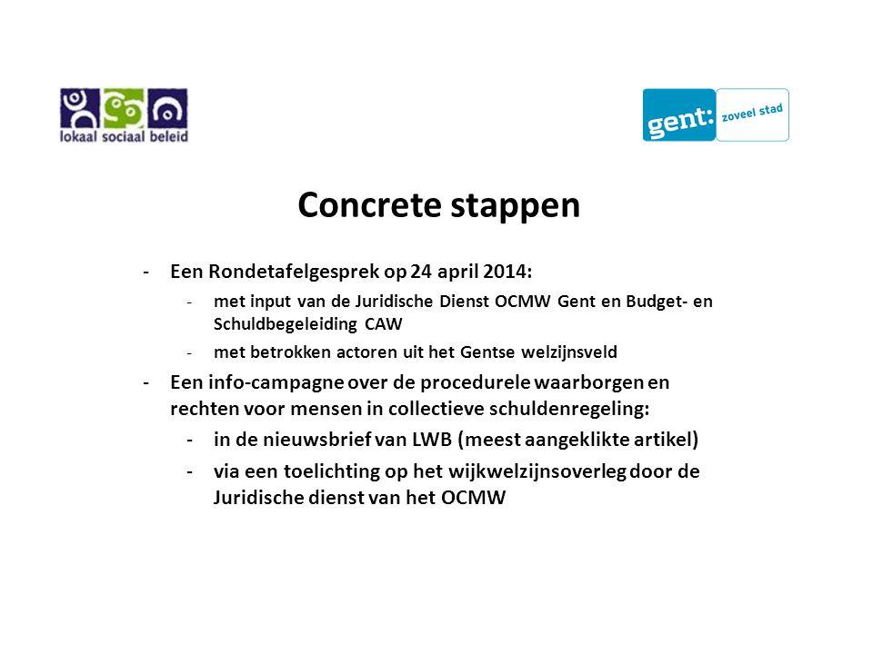 Concrete stappen -Een Rondetafelgesprek op 24 april 2014: -met input van de Juridische Dienst OCMW Gent en Budget- en Schuldbegeleiding CAW -met betrokken actoren uit het Gentse welzijnsveld -Een info-campagne over de procedurele waarborgen en rechten voor mensen in collectieve schuldenregeling: -in de nieuwsbrief van LWB (meest aangeklikte artikel) -via een toelichting op het wijkwelzijnsoverleg door de Juridische dienst van het OCMW