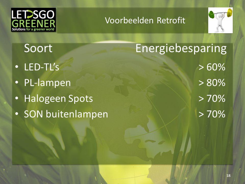 Voorbeelden Retrofit LED-TL's> 60% PL-lampen> 80% Halogeen Spots > 70% SON buitenlampen> 70% 18 SoortEnergiebesparing