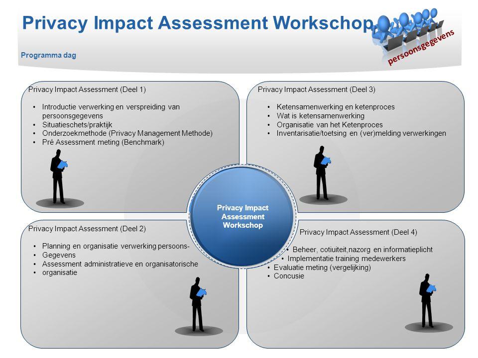 persoonsgegevens Privacy Impact Assessment Workschop Privacy Impact Assessment (Deel 1) Introductie verwerking en verspreiding van persoonsgegevens Si