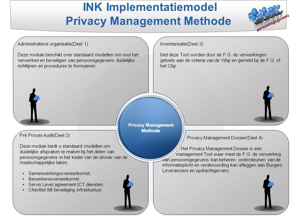 INK Implementatiemodel Privacy Management Methode persoonsgegevens Privacy Management Methode Administratieve organisatie(Deel 1) Deze module beschikt