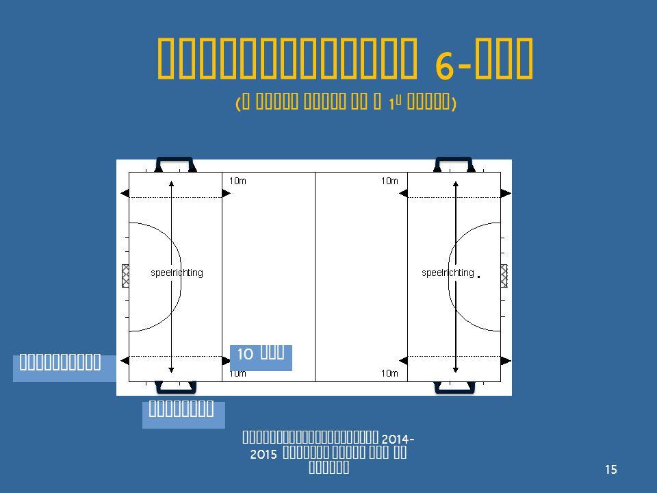 Wedstrijdveld 6- tal ( F vanaf maart en E 1 e jaars ) minigoal Doelgebied 10 mtr Spelbegeleiderscursus 2014- 2015 Jongste Jeugd NHC De IJssel 15