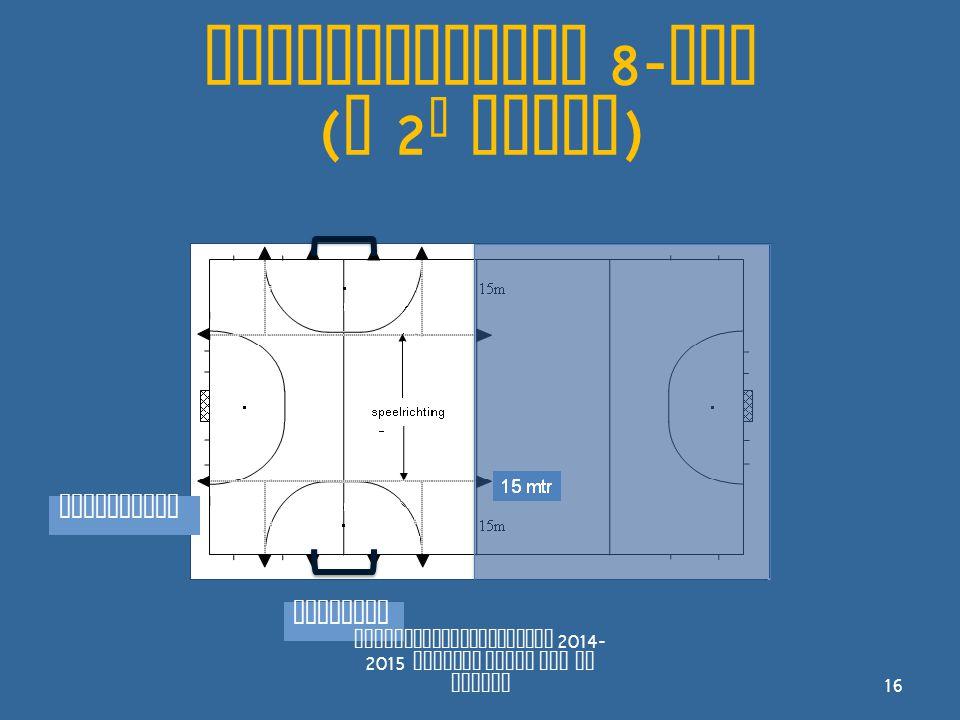 Wedstrijdveld 8- tal ( E 2 e jaars ) minigoal Doelgebied Spelbegeleiderscursus 2014- 2015 Jongste Jeugd NHC De IJssel 16