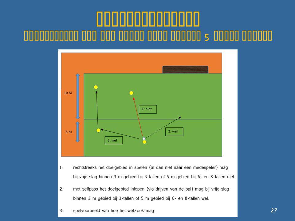 Spelhervatting voorbeelden van een vrije slag binnen 5 meter gebied 27