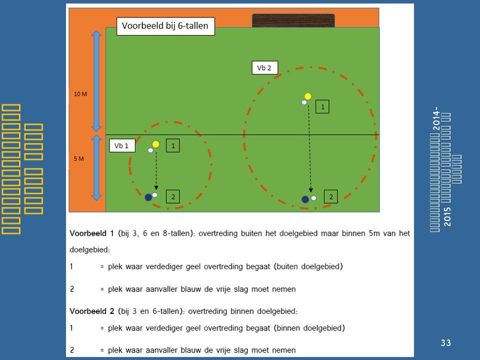 Spelhervatting vrije slag Spelbegeleiderscursus 2014- 2015 Jongste Jeugd NHC De IJssel 33