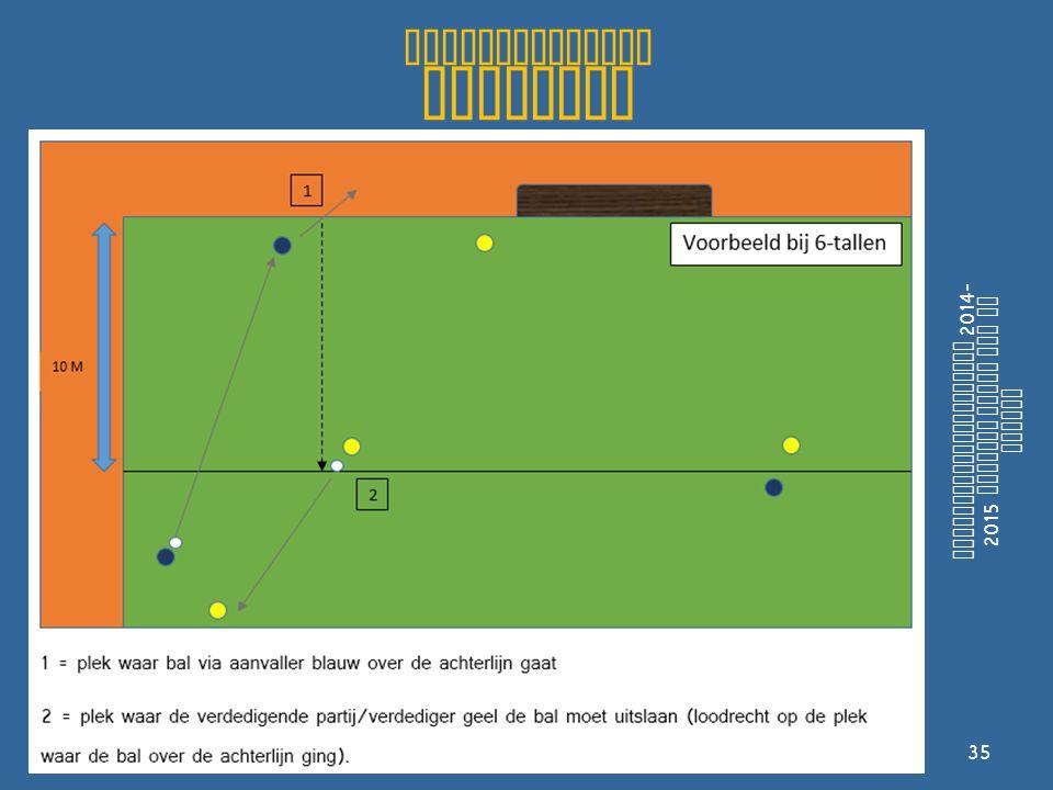 Spelhervatting Uitslaan Spelbegeleiderscursus 2014- 2015 Jongste Jeugd NHC De IJssel 35