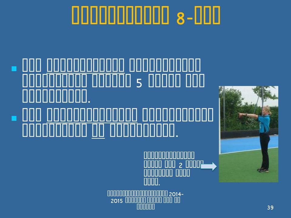 Strafcorner 8- tal Bij opzettelijke overtreding verdediger binnen 5 meter van doelgebied.