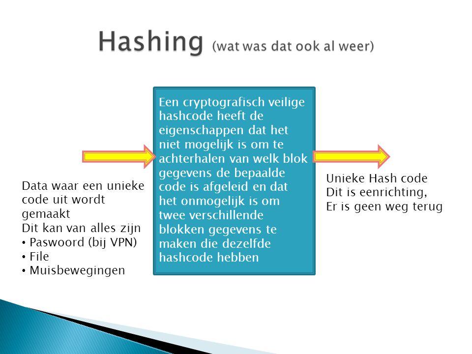 Een cryptografisch veilige hashcode heeft de eigenschappen dat het niet mogelijk is om te achterhalen van welk blok gegevens de bepaalde code is afgel