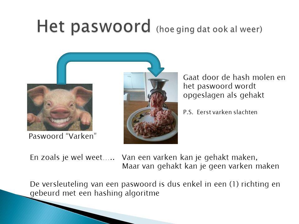 """Paswoord """"Varken"""" Gaat door de hash molen en het paswoord wordt opgeslagen als gehakt P.S. Eerst varken slachten En zoals je wel weet….. Van een varke"""
