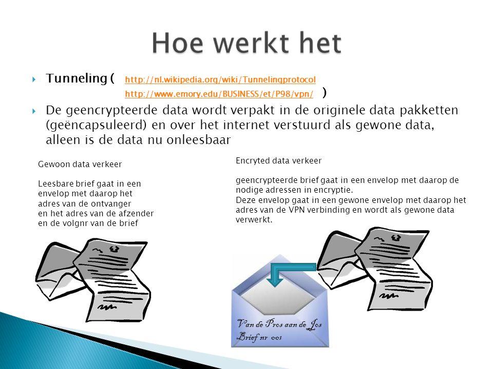  Tunneling ( http://nl.wikipedia.org/wiki/Tunnelingprotocol http://www.emory.edu/BUSINESS/et/P98/vpn/ ) http://nl.wikipedia.org/wiki/Tunnelingprotoco