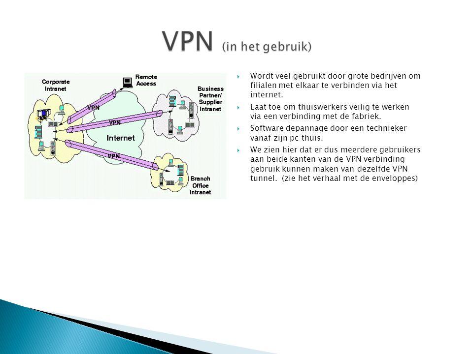  Wordt veel gebruikt door grote bedrijven om filialen met elkaar te verbinden via het internet.  Laat toe om thuiswerkers veilig te werken via een v