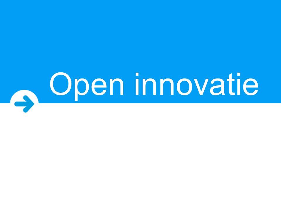 Open innovatie