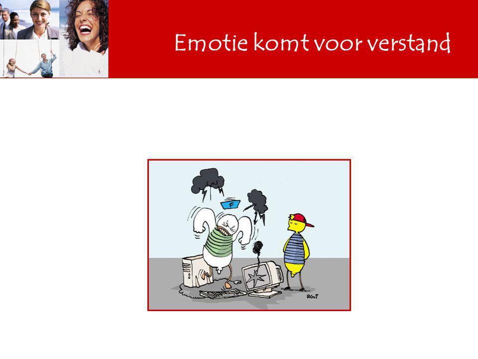 emotionele beleving van medewerkers Andreas Jansen www.dekunstvanzijn.nl 2009 Emotie en bedrijf