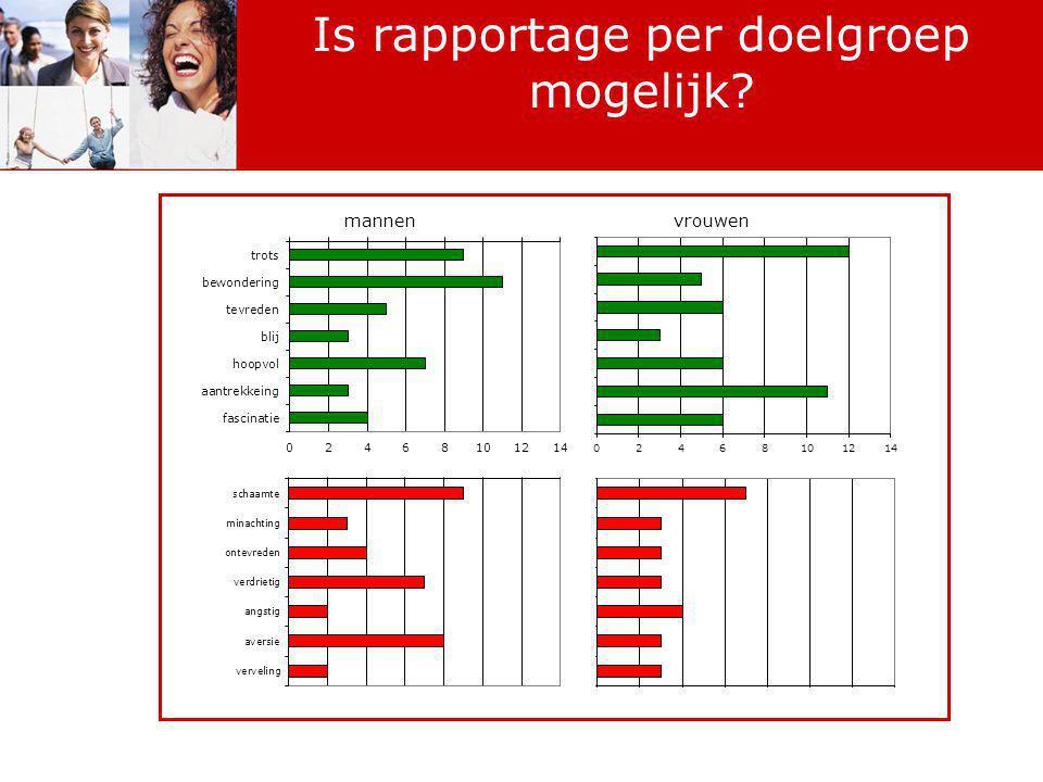 Is rapportage per doelgroep mogelijk?
