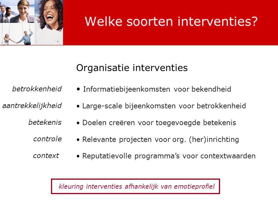 Welke soorten interventies? Organisatie interventies Informatiebijeenkomsten voor bekendheid Large-scale bijeenkomsten voor betrokkenheid Doelen creër