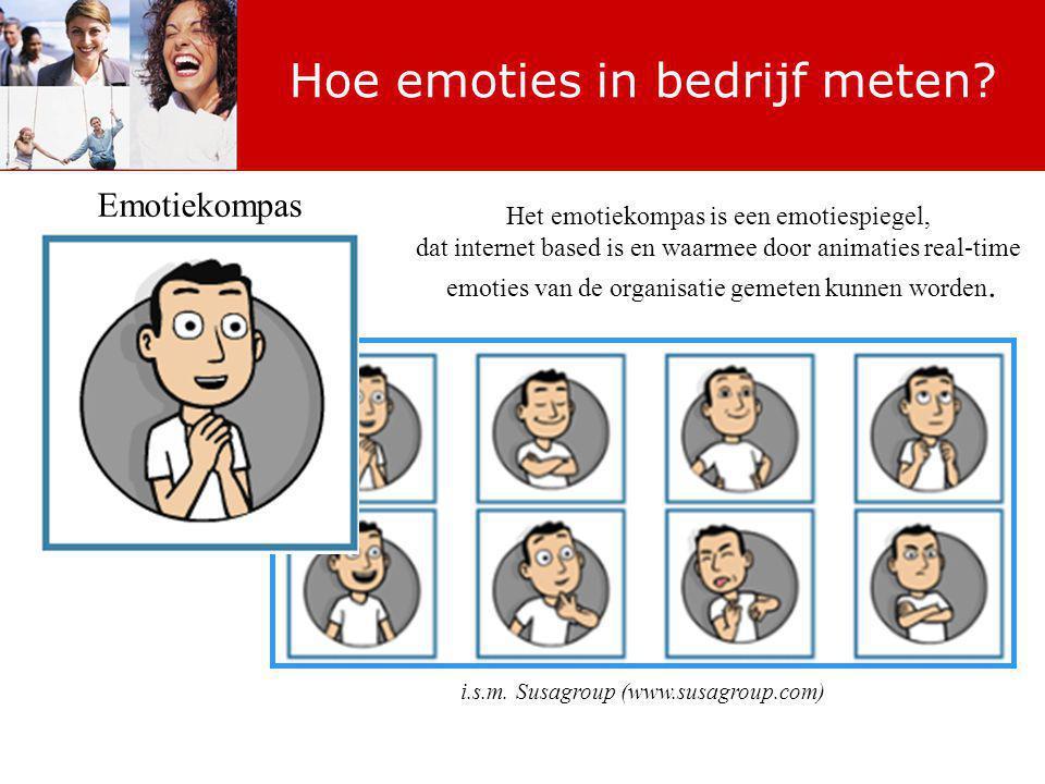 Hoe emoties in bedrijf meten? i.s.m. Susagroup (www.susagroup.com) Het emotiekompas is een emotiespiegel, dat internet based is en waarmee door animat
