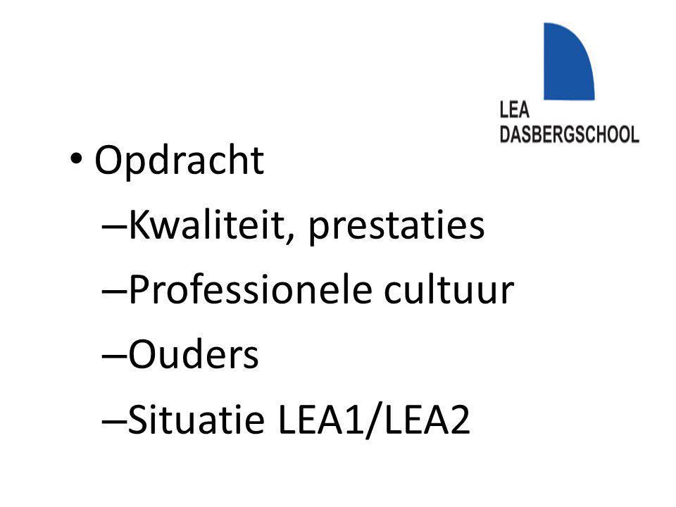 Opdracht – Kwaliteit, prestaties – Professionele cultuur – Ouders – Situatie LEA1/LEA2
