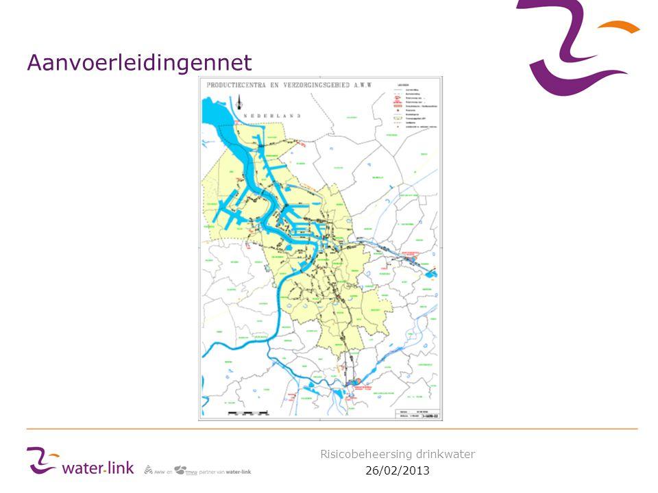 Aanvoerleidingennet 26/02/2013 Risicobeheersing drinkwater