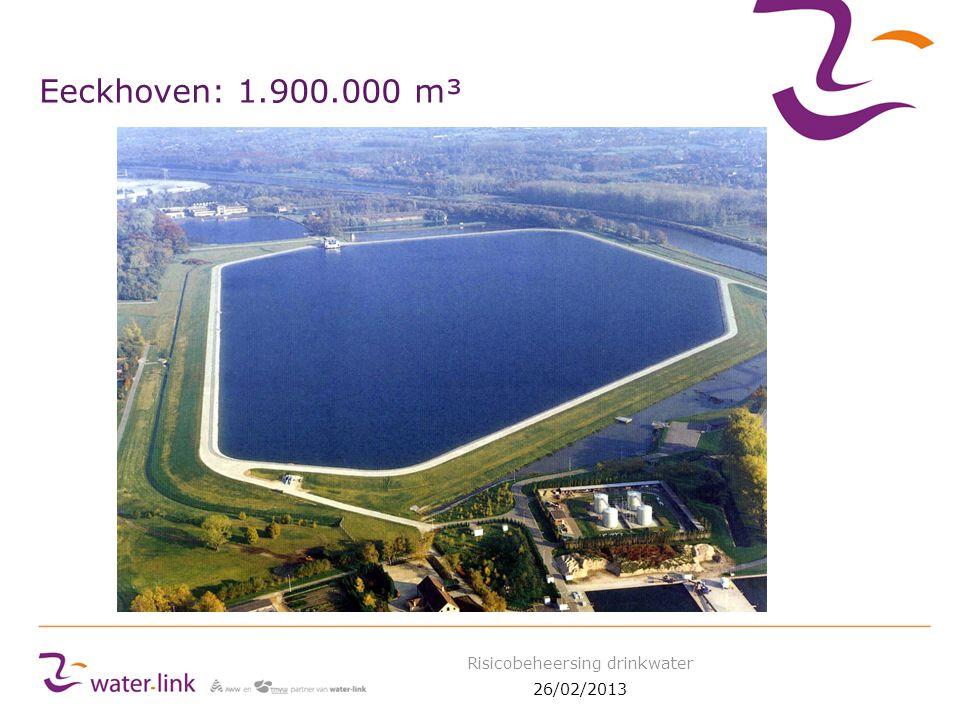 Eeckhoven: 1.900.000 m³ 26/02/2013 Risicobeheersing drinkwater