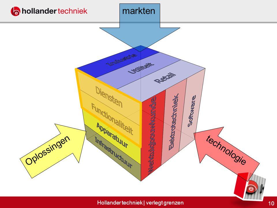 10 Hollander techniek | verlegt grenzen Oplossingen technologie markten